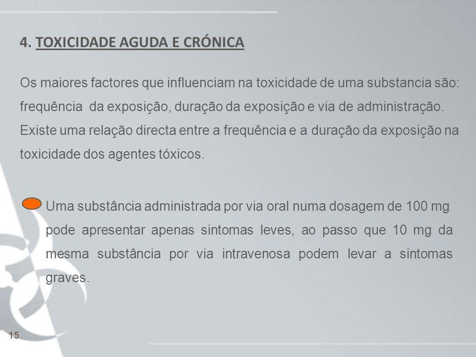 4. TOXICIDADE AGUDA E CRÓNICA