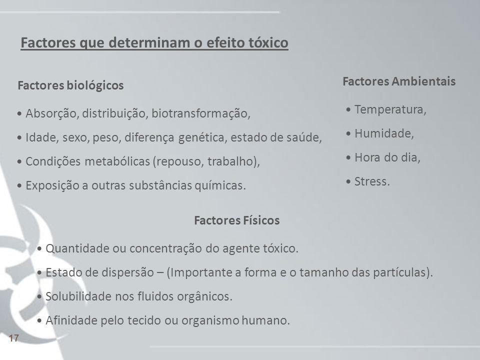 Factores que determinam o efeito tóxico