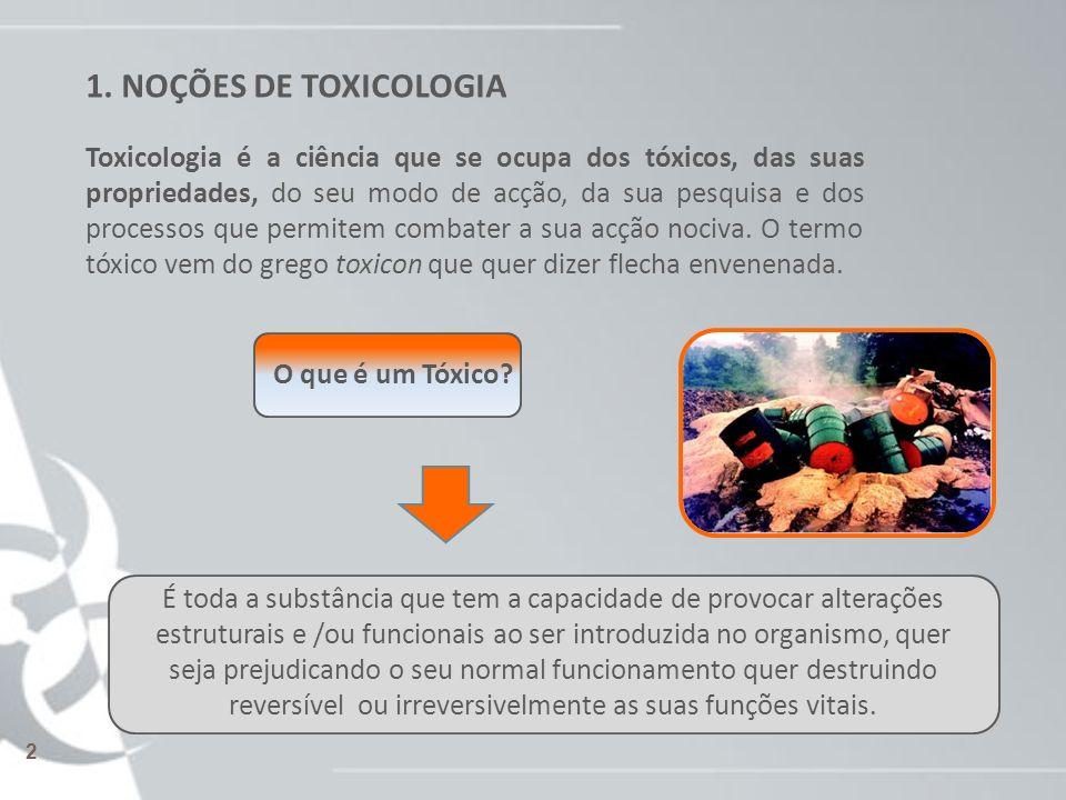 1. NOÇÕES DE TOXICOLOGIA