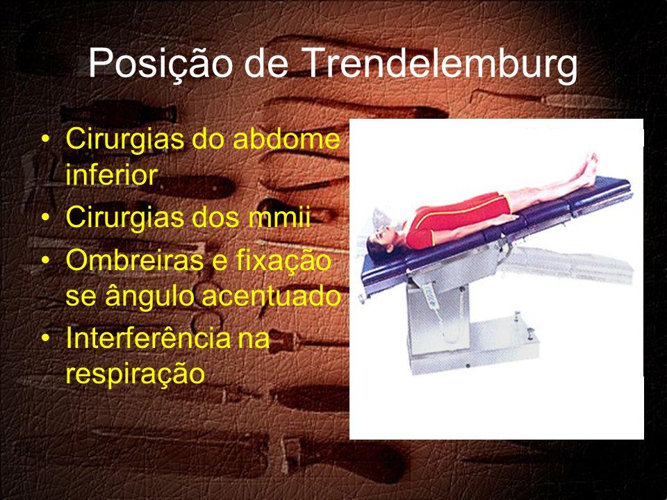 Posição de Trendelemburg