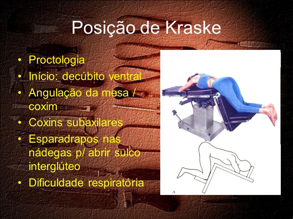 Posição de Kraske Proctologia Início: decúbito ventral