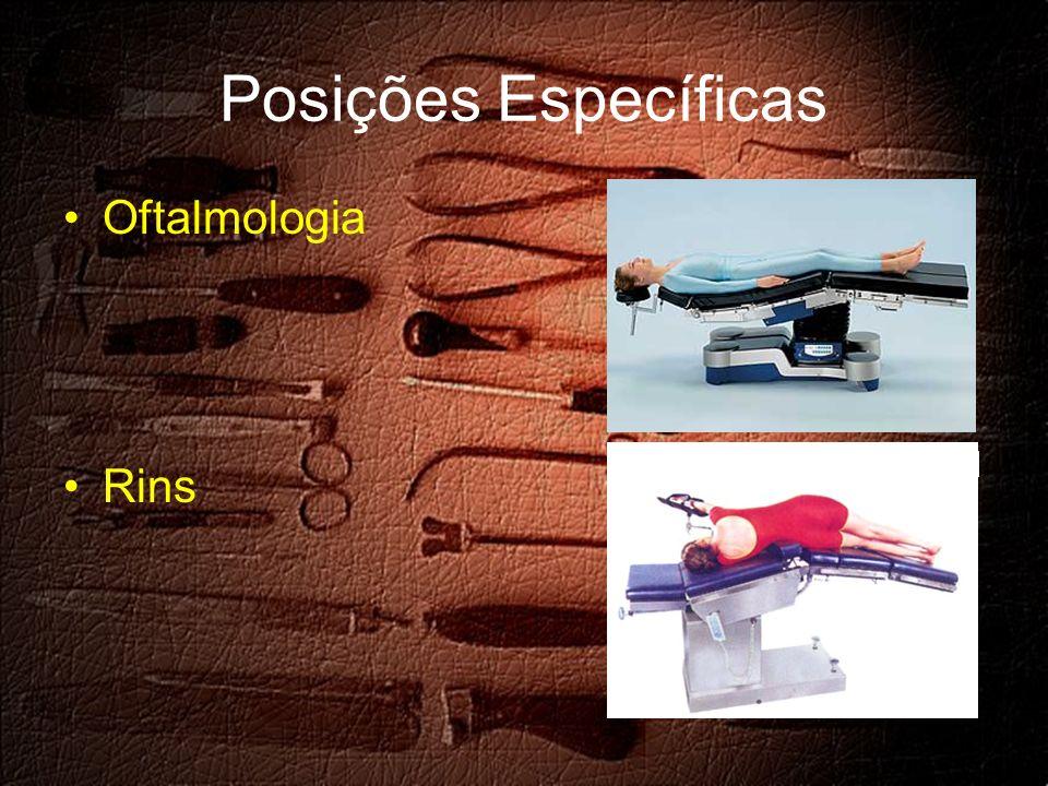 Posições Específicas Oftalmologia Rins