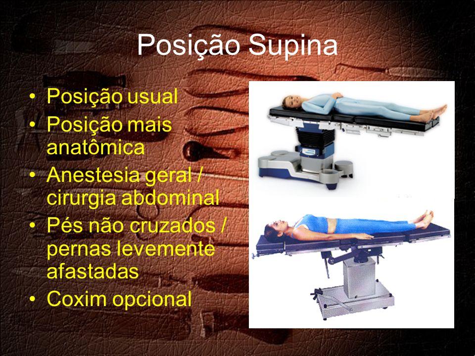 Posição Supina Posição usual Posição mais anatômica