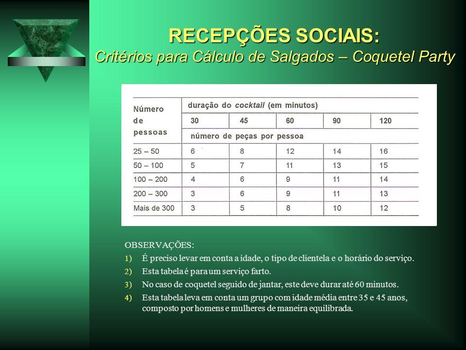 RECEPÇÕES SOCIAIS: Critérios para Cálculo de Salgados – Coquetel Party