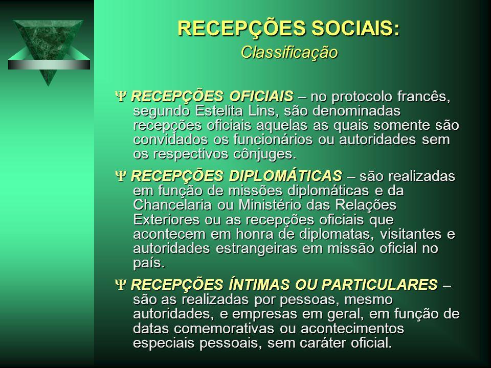 RECEPÇÕES SOCIAIS: Classificação
