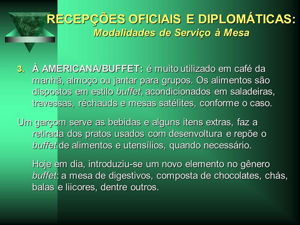 RECEPÇÕES OFICIAIS E DIPLOMÁTICAS: Modalidades de Serviço à Mesa