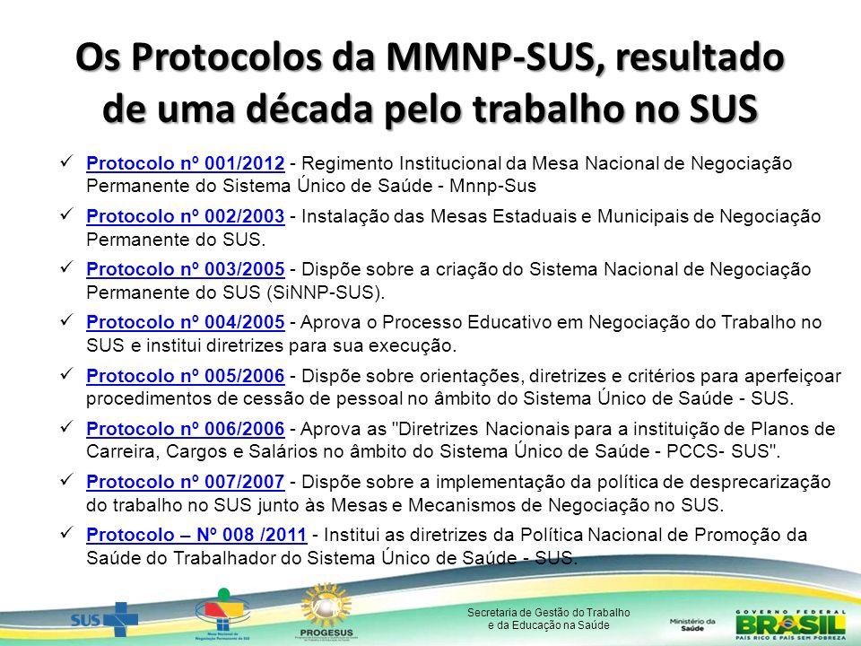 Os Protocolos da MMNP-SUS, resultado de uma década pelo trabalho no SUS