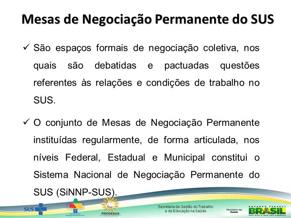 Mesas de Negociação Permanente do SUS
