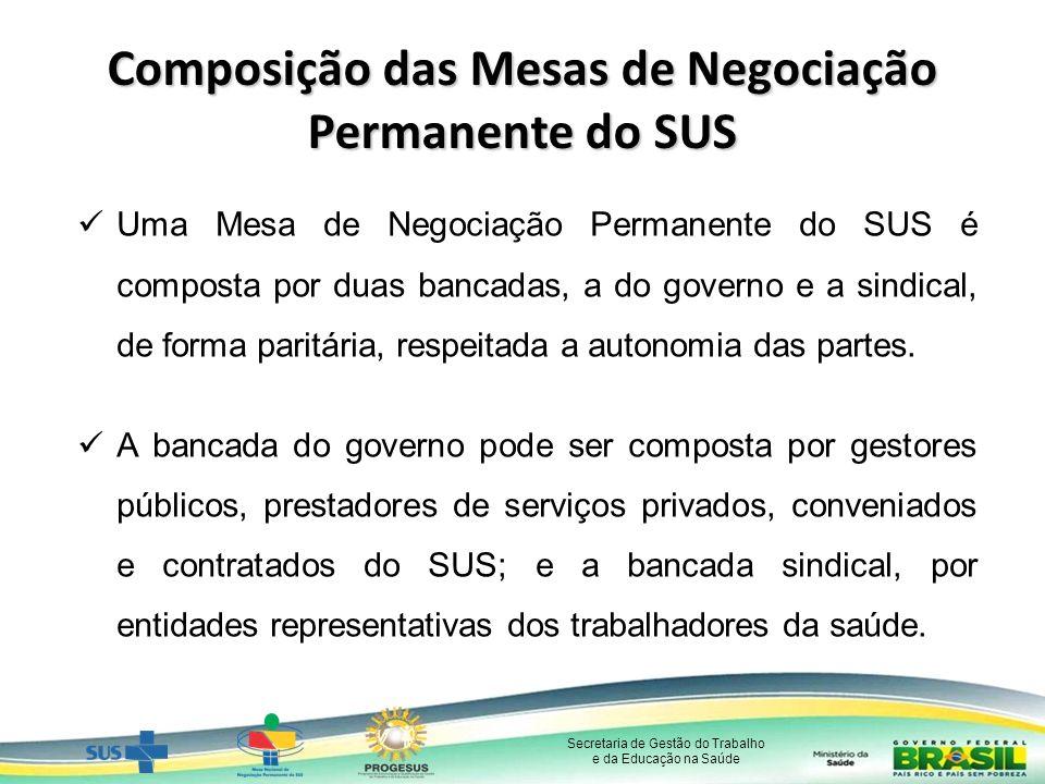 Composição das Mesas de Negociação Permanente do SUS