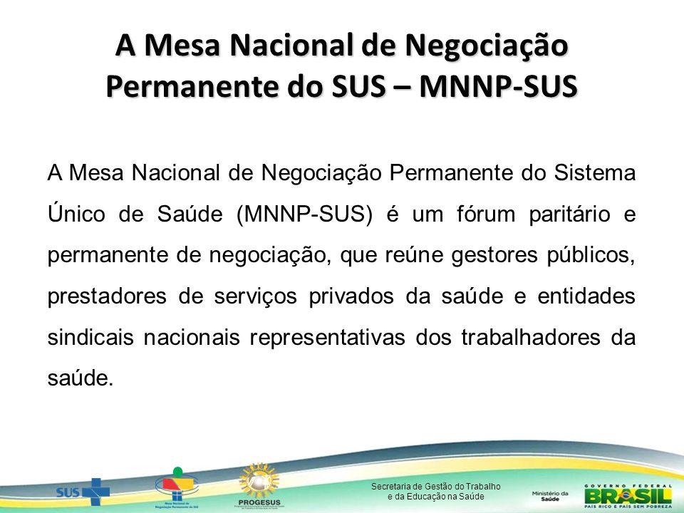 A Mesa Nacional de Negociação Permanente do SUS – MNNP-SUS