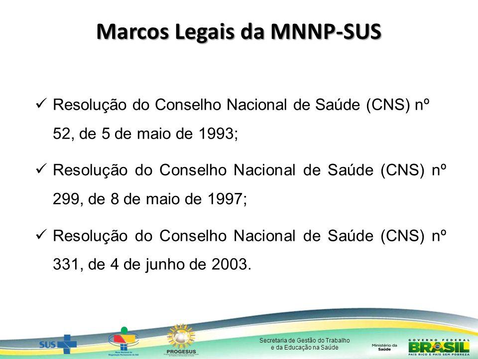 Marcos Legais da MNNP-SUS