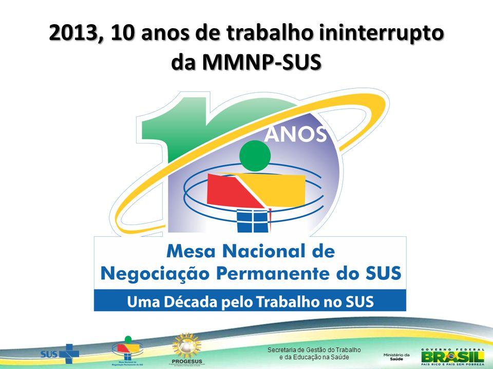 2013, 10 anos de trabalho ininterrupto da MMNP-SUS