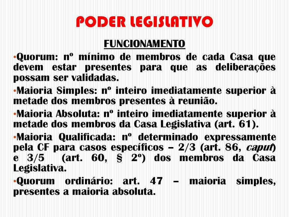 PODER LEGISLATIVO FUNCIONAMENTO