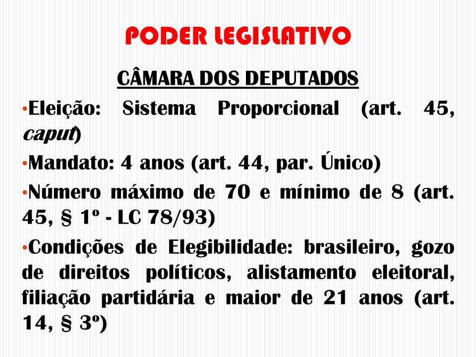 PODER LEGISLATIVO CÂMARA DOS DEPUTADOS
