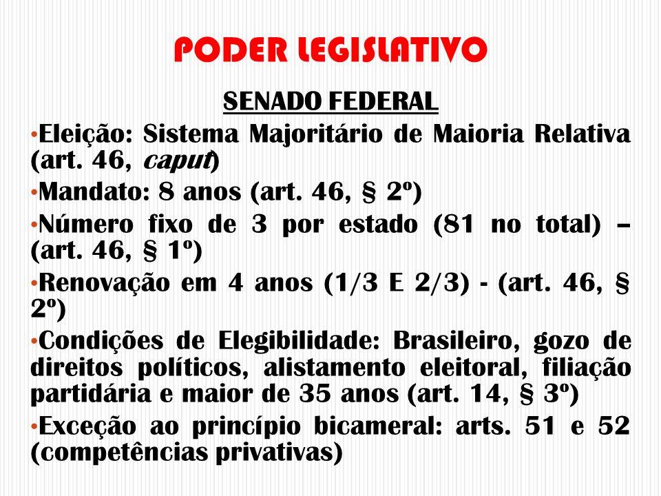 PODER LEGISLATIVO SENADO FEDERAL