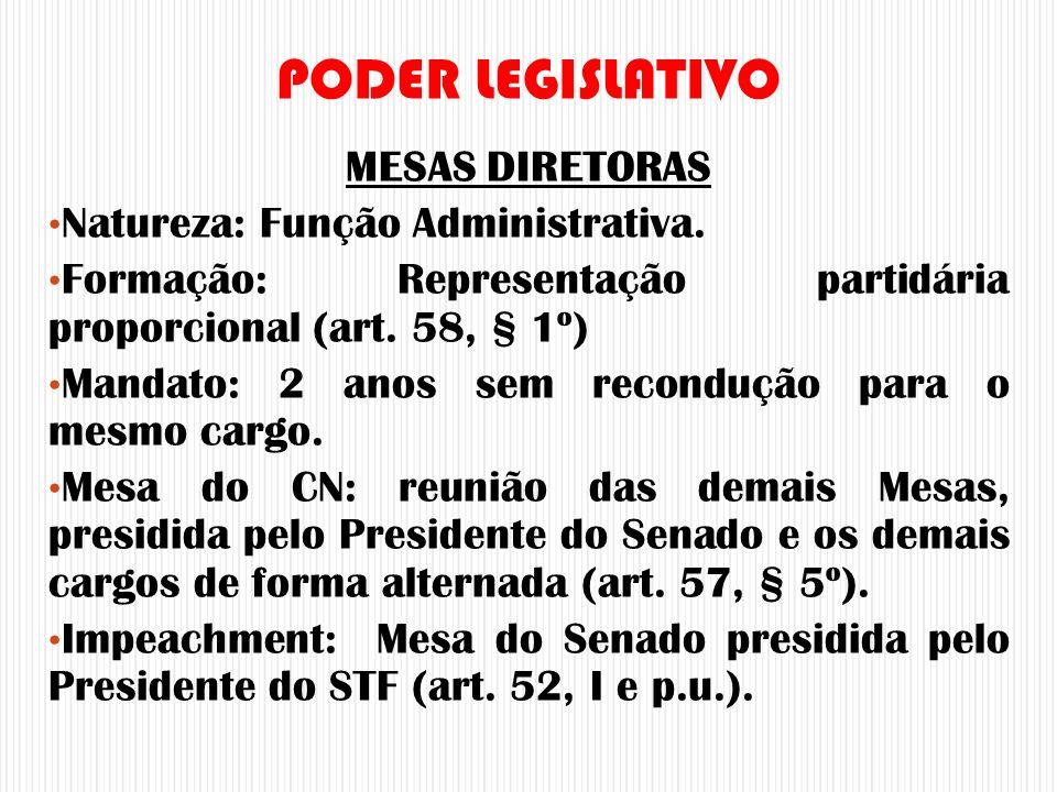 PODER LEGISLATIVO MESAS DIRETORAS Natureza: Função Administrativa.