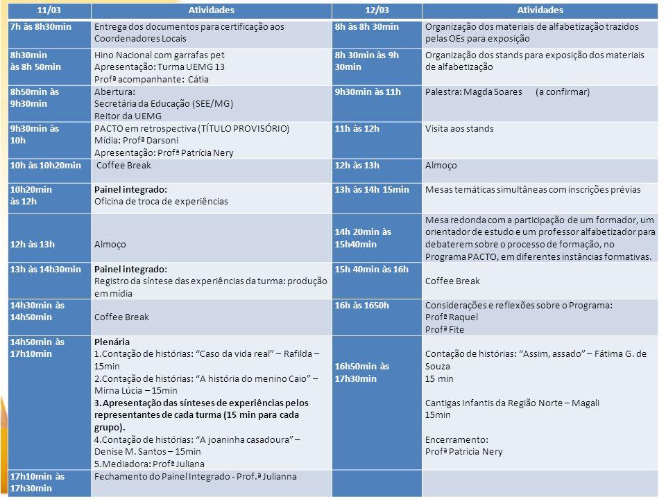 11/03 Atividades. 12/03. 7h às 8h30min. Entrega dos documentos para certificação aos Coordenadores Locais.