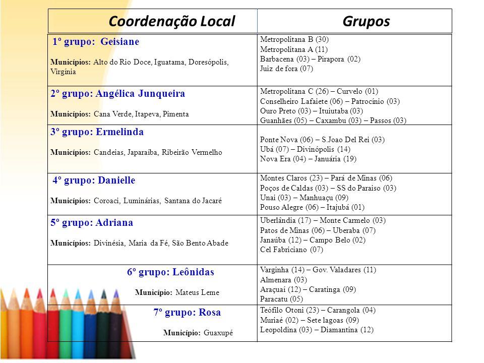 Coordenação Local Grupos