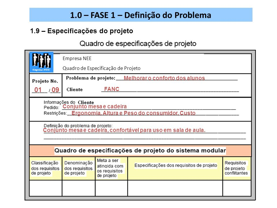 1.0 – FASE 1 – Definição do Problema