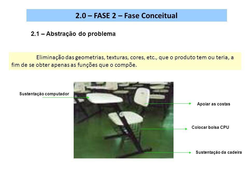 2.0 – FASE 2 – Fase Conceitual