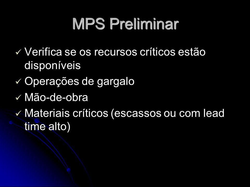 MPS Preliminar Verifica se os recursos críticos estão disponíveis
