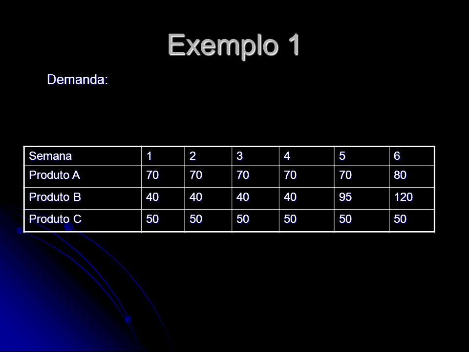 Exemplo 1 Demanda: Semana 1 2 3 4 5 6 Produto A 70 80 Produto B 40 95