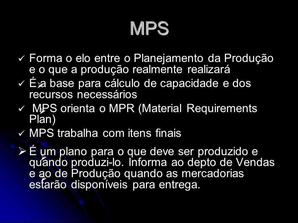 MPS Forma o elo entre o Planejamento da Produção e o que a produção realmente realizará.