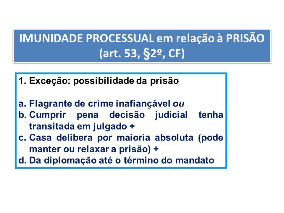 IMUNIDADE PROCESSUAL em relação à PRISÃO (art. 53, §2º, CF)