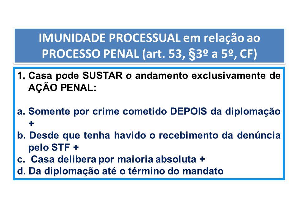 IMUNIDADE PROCESSUAL em relação ao PROCESSO PENAL (art