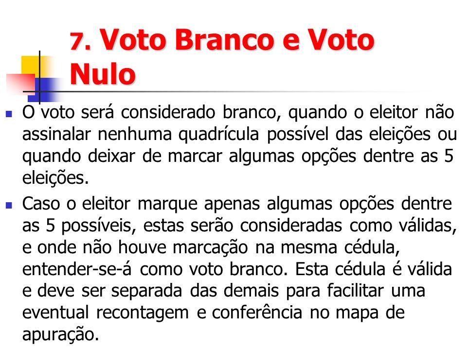 7. Voto Branco e Voto Nulo