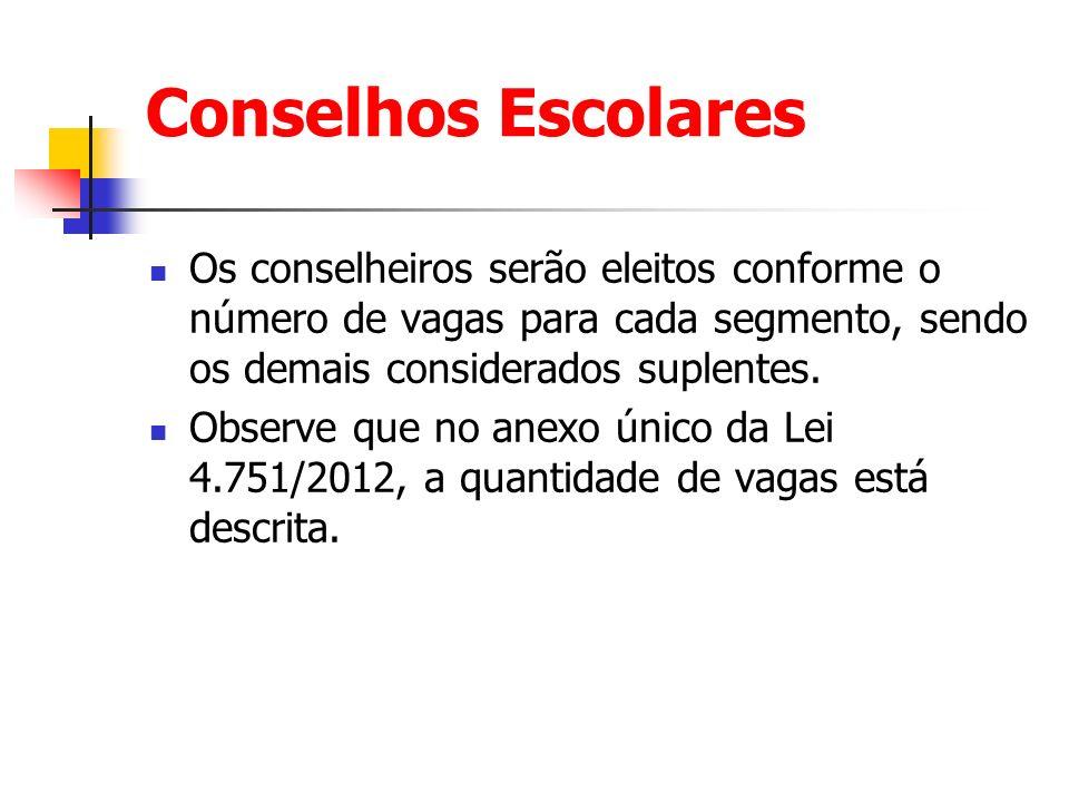 Conselhos Escolares Os conselheiros serão eleitos conforme o número de vagas para cada segmento, sendo os demais considerados suplentes.