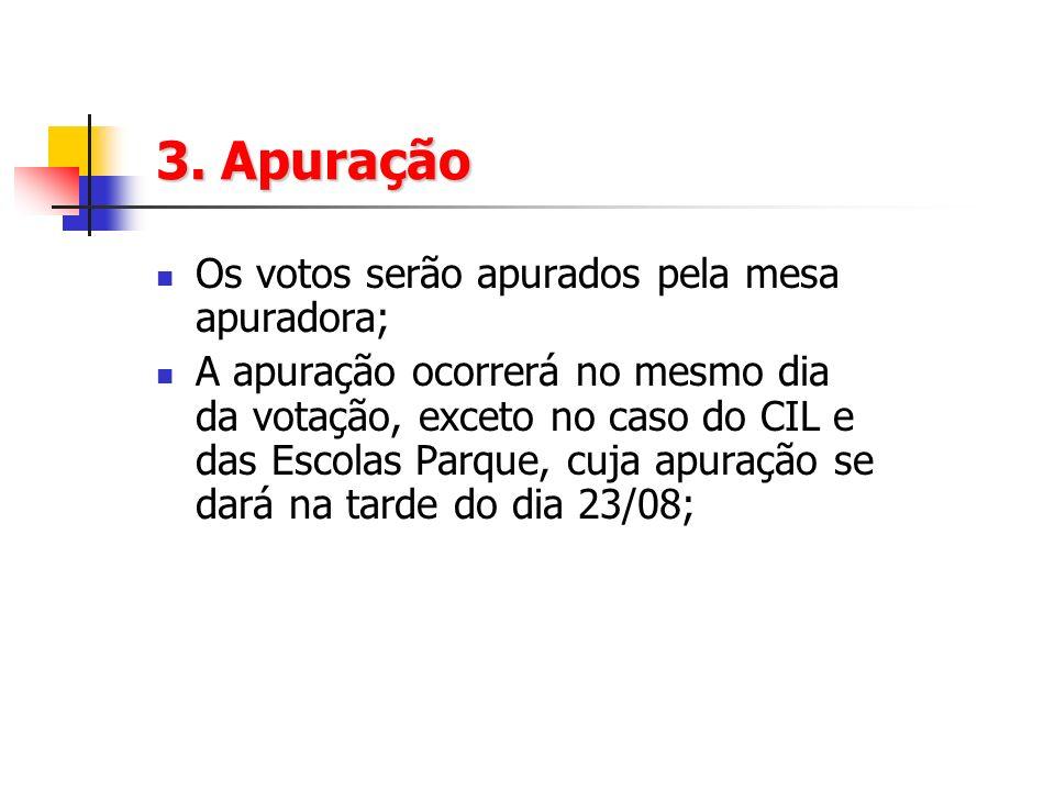 3. Apuração Os votos serão apurados pela mesa apuradora;