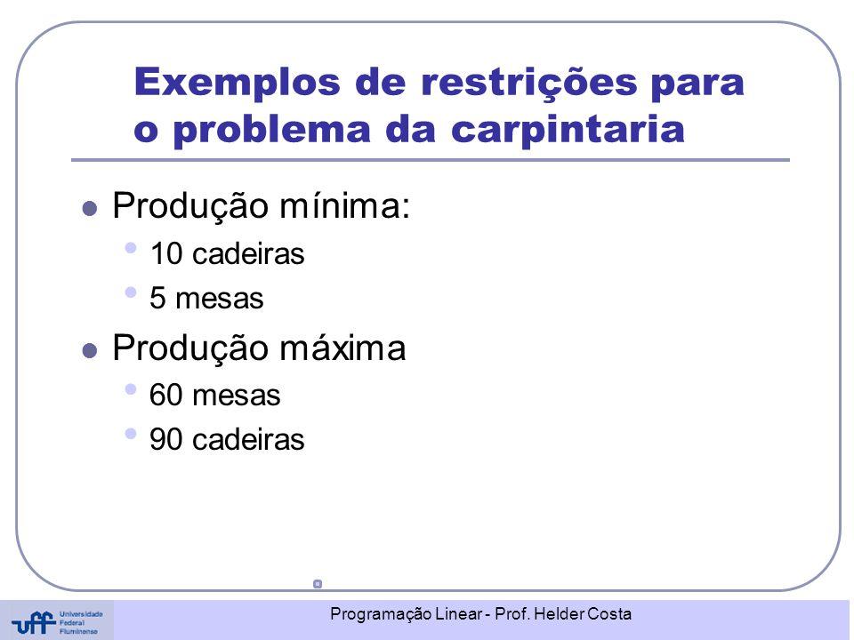 Exemplos de restrições para o problema da carpintaria