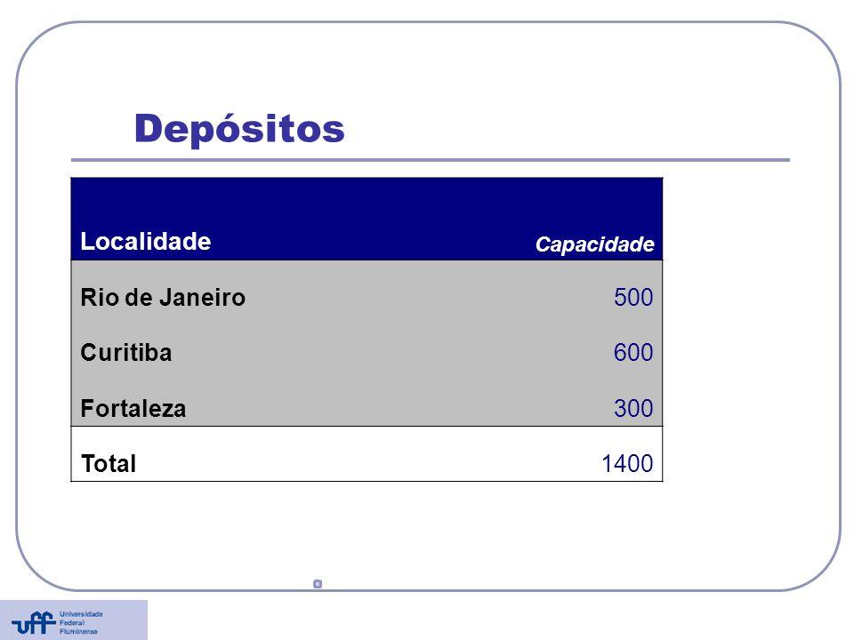 Depósitos Localidade Rio de Janeiro 500 Curitiba 600 Fortaleza 300