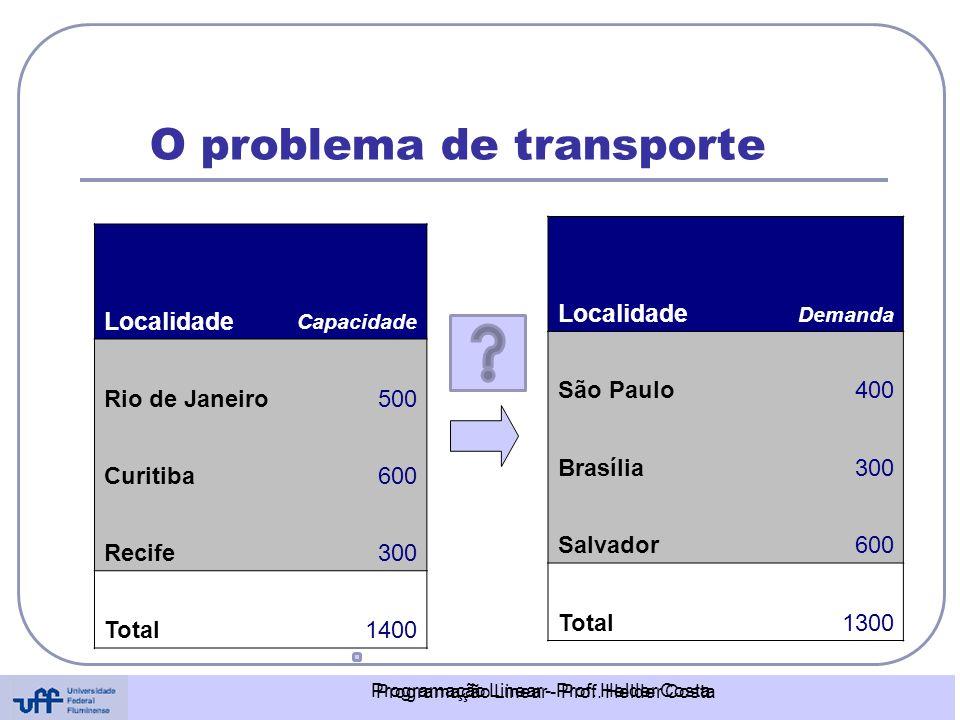 O problema de transporte