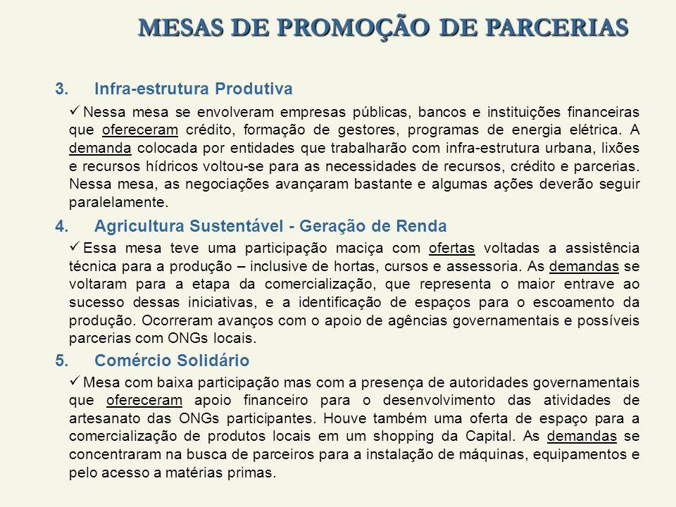 MESAS DE PROMOÇÃO DE PARCERIAS