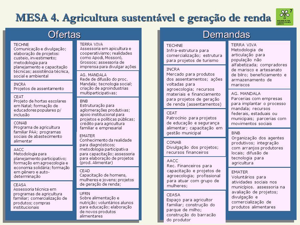 MESA 4. Agricultura sustentável e geração de renda