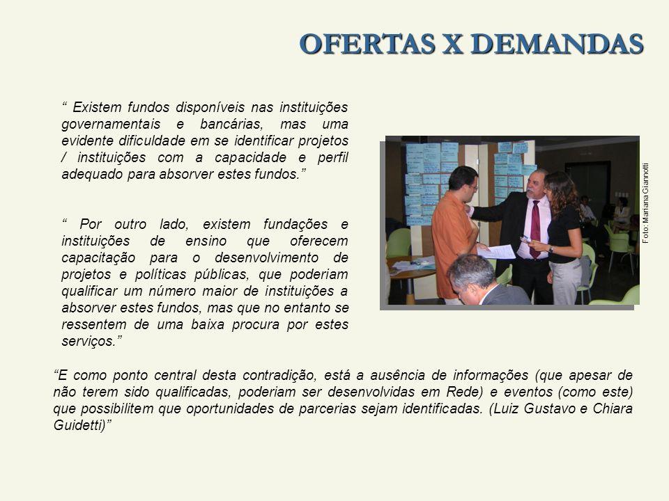 OFERTAS X DEMANDAS