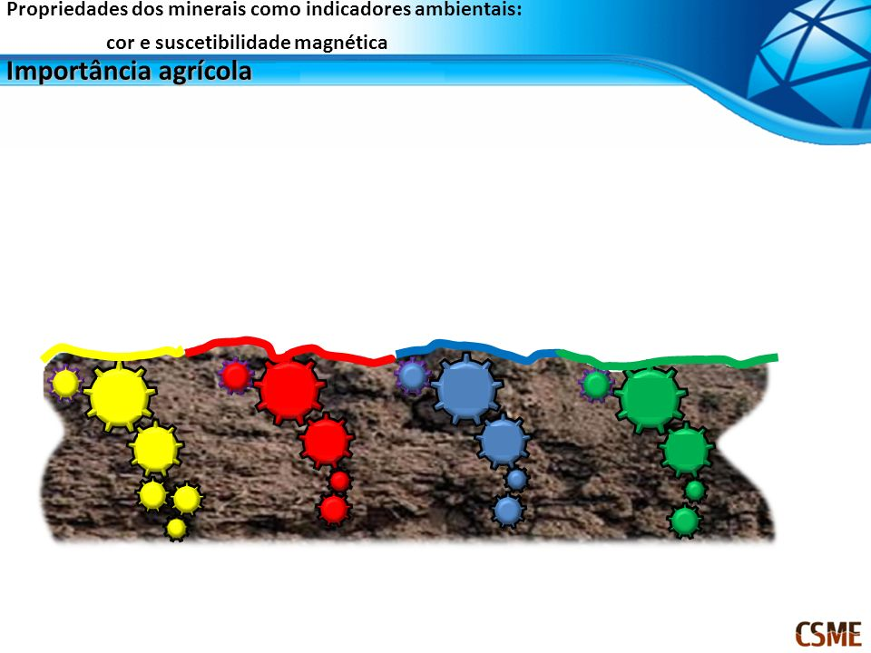 Propriedades dos minerais como indicadores ambientais: