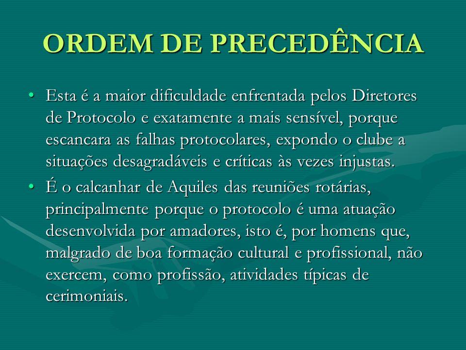 ORDEM DE PRECEDÊNCIA