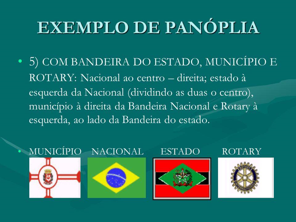 EXEMPLO DE PANÓPLIA