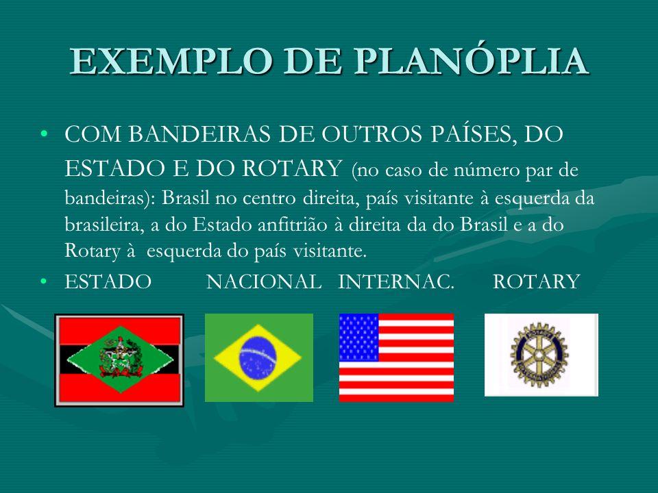 EXEMPLO DE PLANÓPLIA