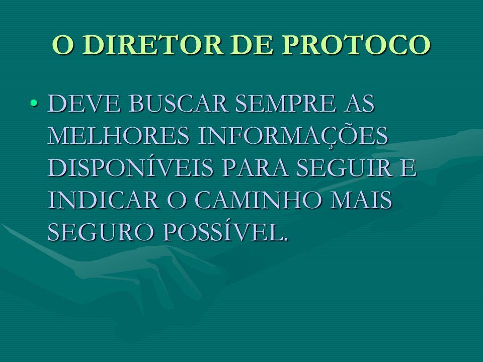 O DIRETOR DE PROTOCO DEVE BUSCAR SEMPRE AS MELHORES INFORMAÇÕES DISPONÍVEIS PARA SEGUIR E INDICAR O CAMINHO MAIS SEGURO POSSÍVEL.