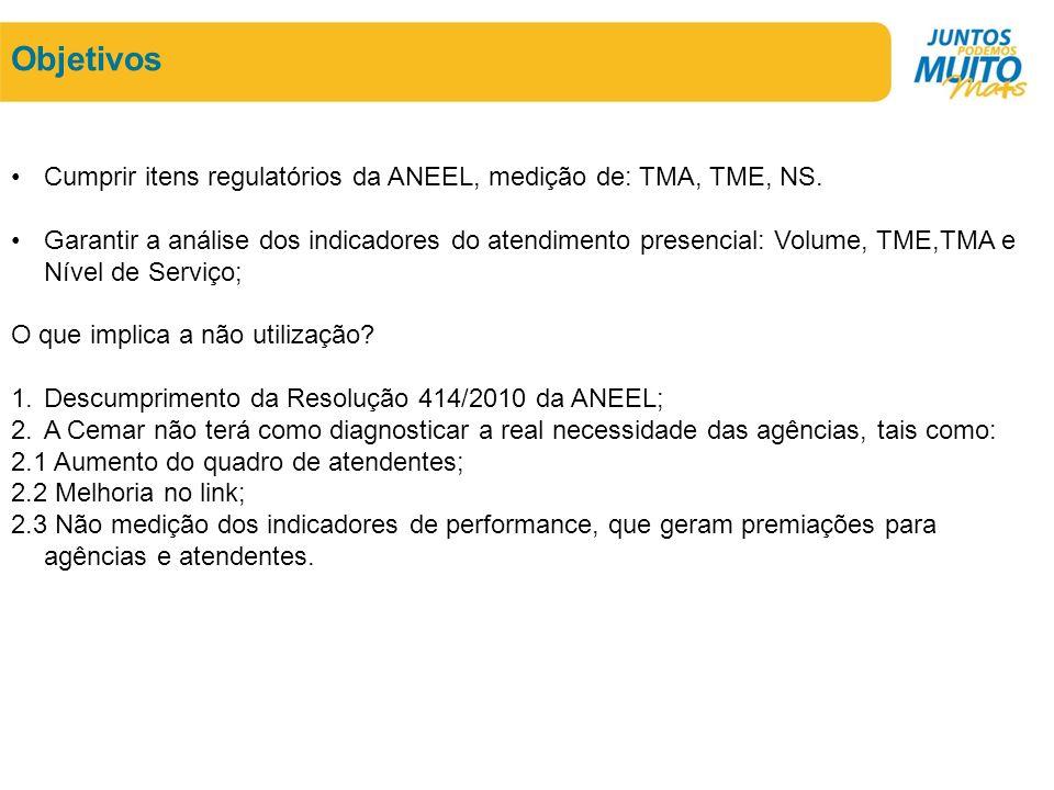 Objetivos Cumprir itens regulatórios da ANEEL, medição de: TMA, TME, NS.