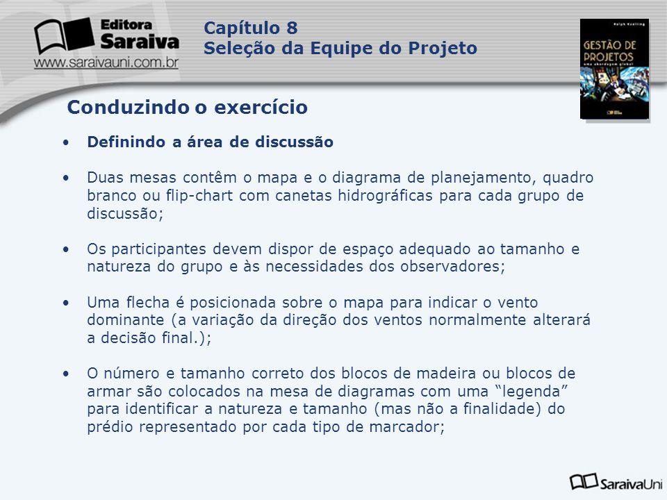 Conduzindo o exercício