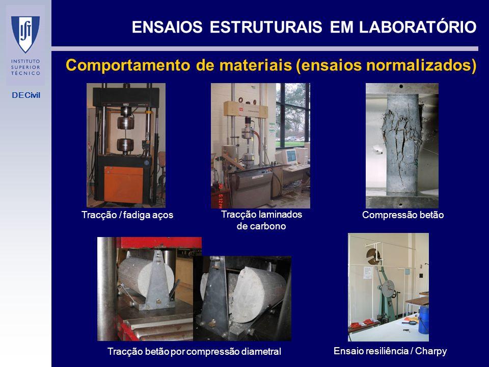 Comportamento de materiais (ensaios normalizados)