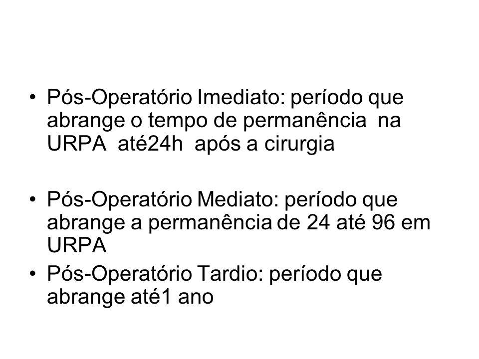 Pós-Operatório Imediato: período que abrange o tempo de permanência na URPA até24h após a cirurgia
