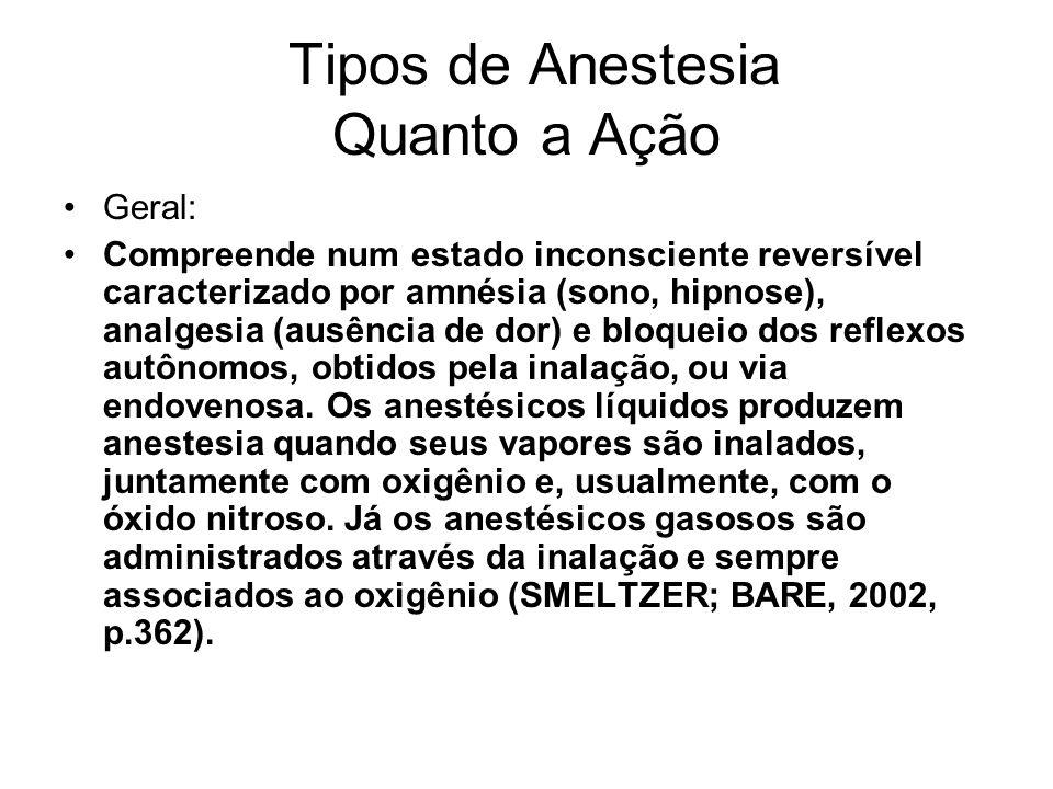 Tipos de Anestesia Quanto a Ação