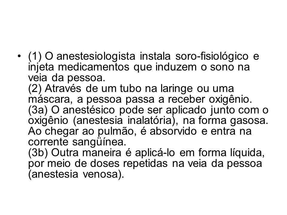 (1) O anestesiologista instala soro-fisiológico e injeta medicamentos que induzem o sono na veia da pessoa.