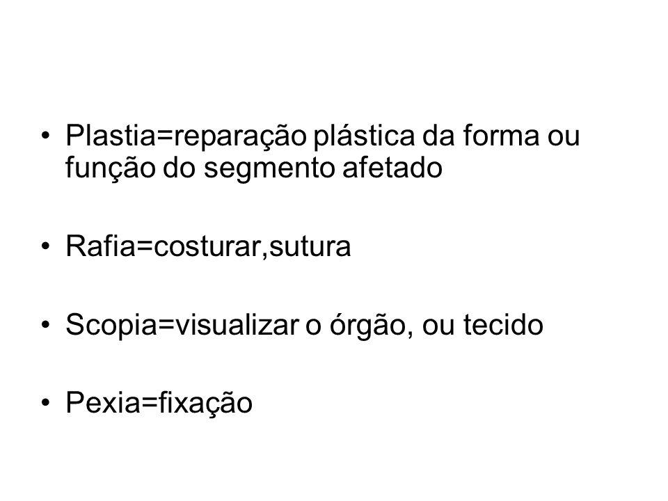 Plastia=reparação plástica da forma ou função do segmento afetado